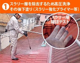 スラリー層を除去するため高圧洗浄をし、そのあと下塗り