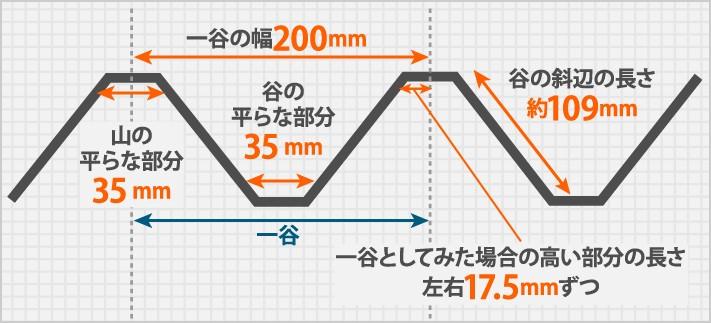 折半屋根の寸法2