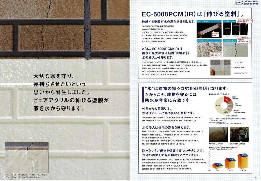 EC5000カタログ内容です